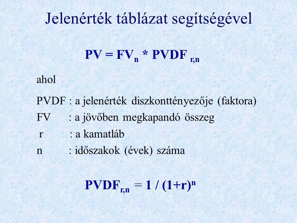 Jelenérték táblázat segítségével PV = FV n * PVDF r,n ahol PVDF : a jelenérték diszkonttényezője (faktora) FV : a jövőben megkapandó összeg r : a kamatláb n : időszakok (évek) száma PVDF r,n = 1 / (1+r) n