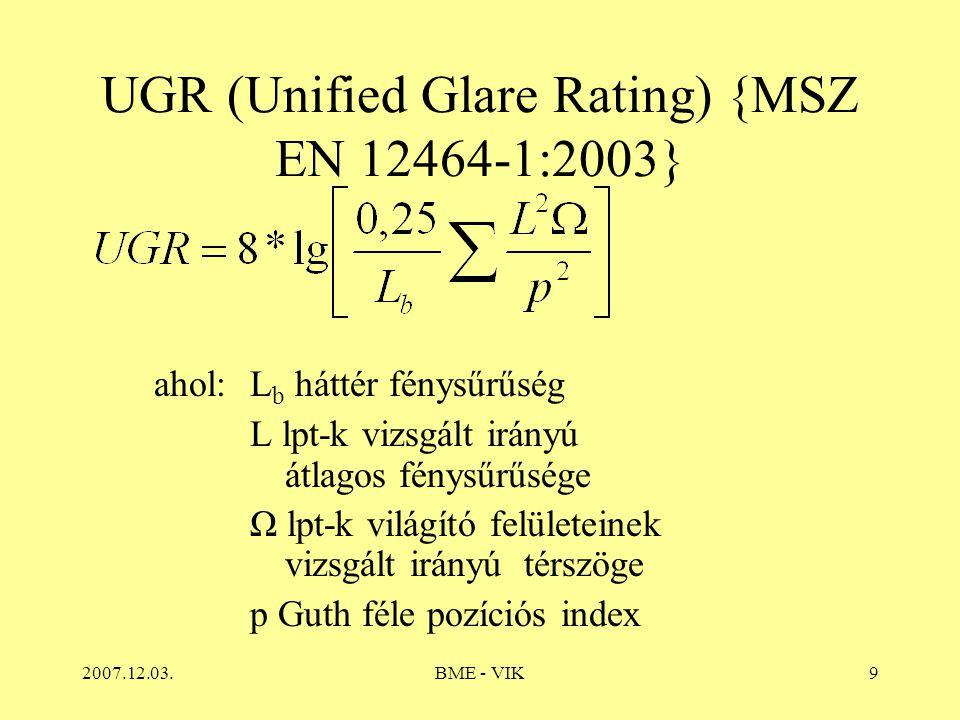 2007.12.03.BME - VIK9 UGR (Unified Glare Rating) {MSZ EN 12464-1:2003} ahol:L b háttér fénysűrűség L lpt-k vizsgált irányú átlagos fénysűrűsége Ω lpt-k világító felületeinek vizsgált irányú térszöge p Guth féle pozíciós index