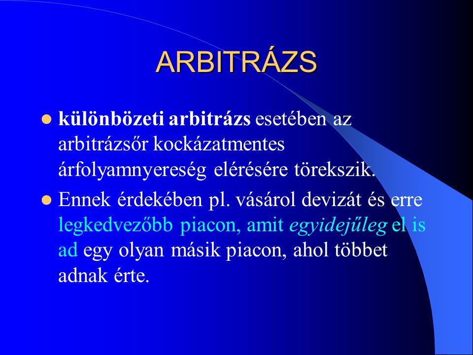 ARBITRÁZS  különbözeti arbitrázs esetében az arbitrázsőr kockázatmentes árfolyamnyereség elérésére törekszik.  Ennek érdekében pl. vásárol devizát é