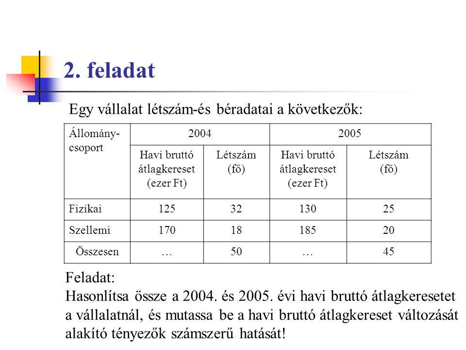 2. feladat Egy vállalat létszám-és béradatai a következők: Állomány- csoport 20042005 Havi bruttó átlagkereset (ezer Ft) Létszám (fő) Havi bruttó átla