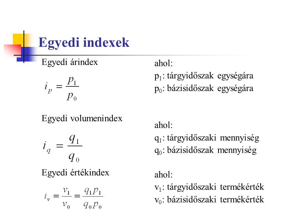 Egyedi indexek Egyedi árindex Egyedi volumenindex Egyedi értékindex ahol: p 1 : tárgyidőszak egységára p 0 : bázisidőszak egységára ahol: q 1 : tárgyidőszaki mennyiség q 0 : bázisidőszak mennyiség ahol: v 1 : tárgyidőszaki termékérték v 0 : bázisidőszaki termékérték