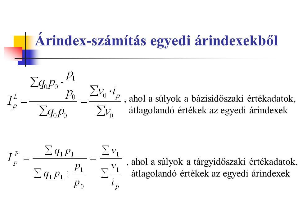 Árindex-számítás egyedi árindexekből, ahol a súlyok a bázisidőszaki értékadatok, átlagolandó értékek az egyedi árindexek, ahol a súlyok a tárgyidőszak