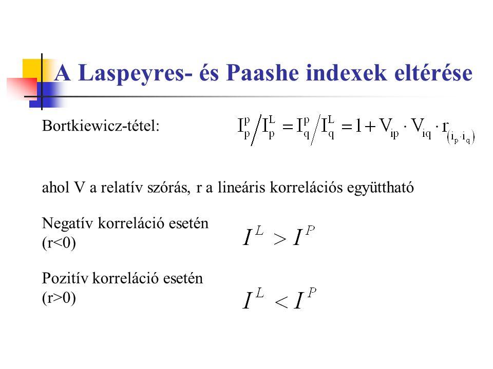 A Laspeyres- és Paashe indexek eltérése Bortkiewicz-tétel: Negatív korreláció esetén (r<0) Pozitív korreláció esetén (r>0) ahol V a relatív szórás, r a lineáris korrelációs együttható