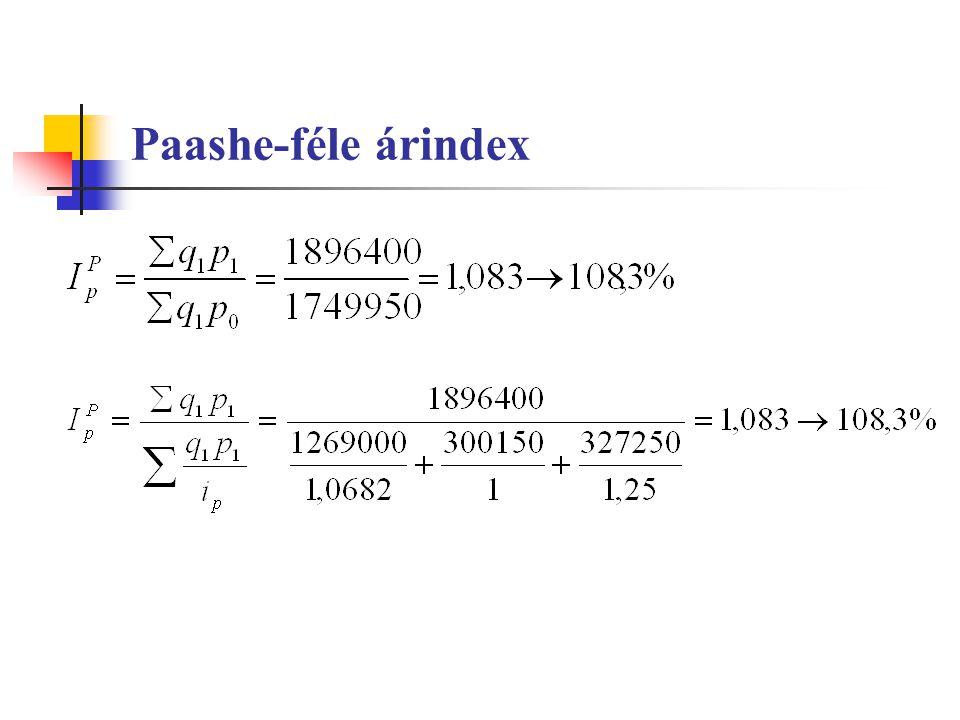 Paashe-féle árindex