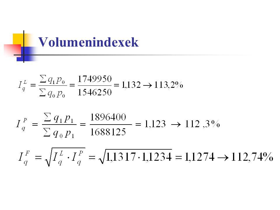 Volumenindexek