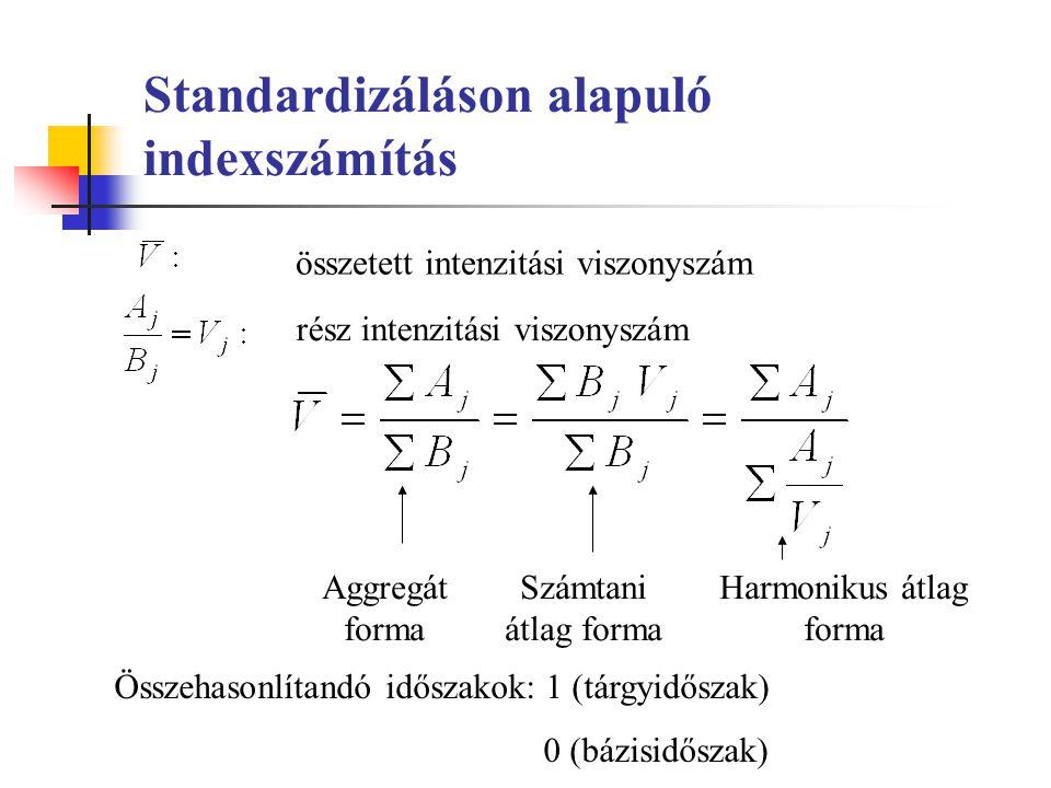 Standardizáláson alapuló indexszámítás rész intenzitási viszonyszám összetett intenzitási viszonyszám Aggregát forma Számtani átlag forma Harmonikus átlag forma Összehasonlítandó időszakok: 1 (tárgyidőszak) 0 (bázisidőszak)