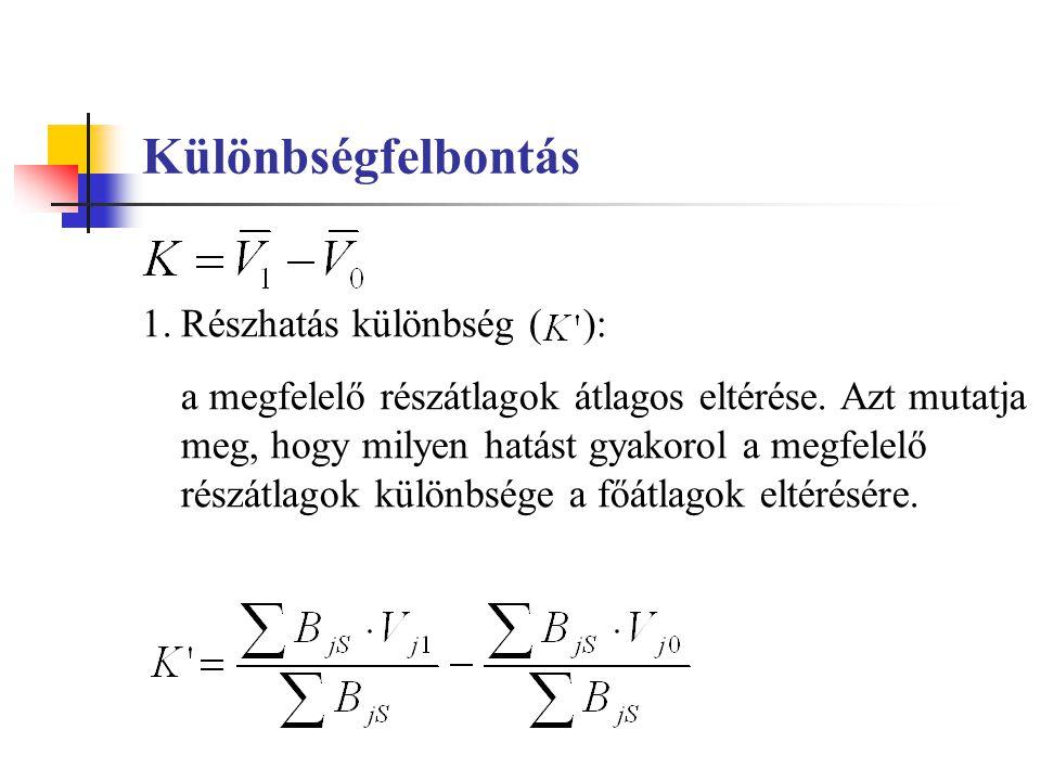 Különbségfelbontás 1.Részhatás különbség ( ): a megfelelő részátlagok átlagos eltérése. Azt mutatja meg, hogy milyen hatást gyakorol a megfelelő részá