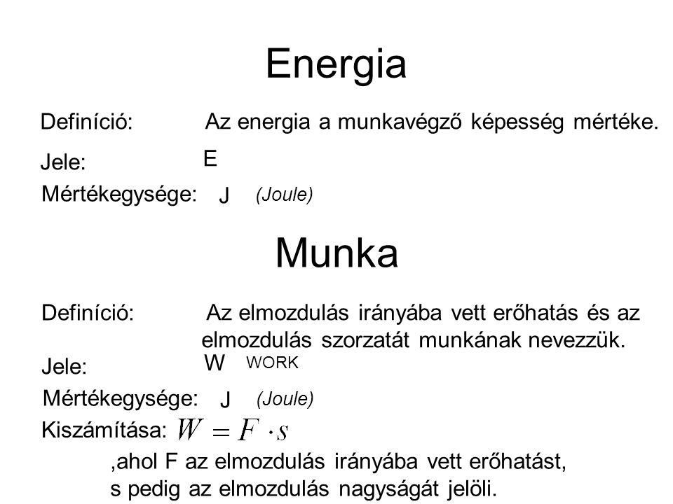 Energia Az energia a munkavégző képesség mértéke. Definíció: Jele: E Mértékegysége: J (Joule) Munka Az elmozdulás irányába vett erőhatás és az elmozdu