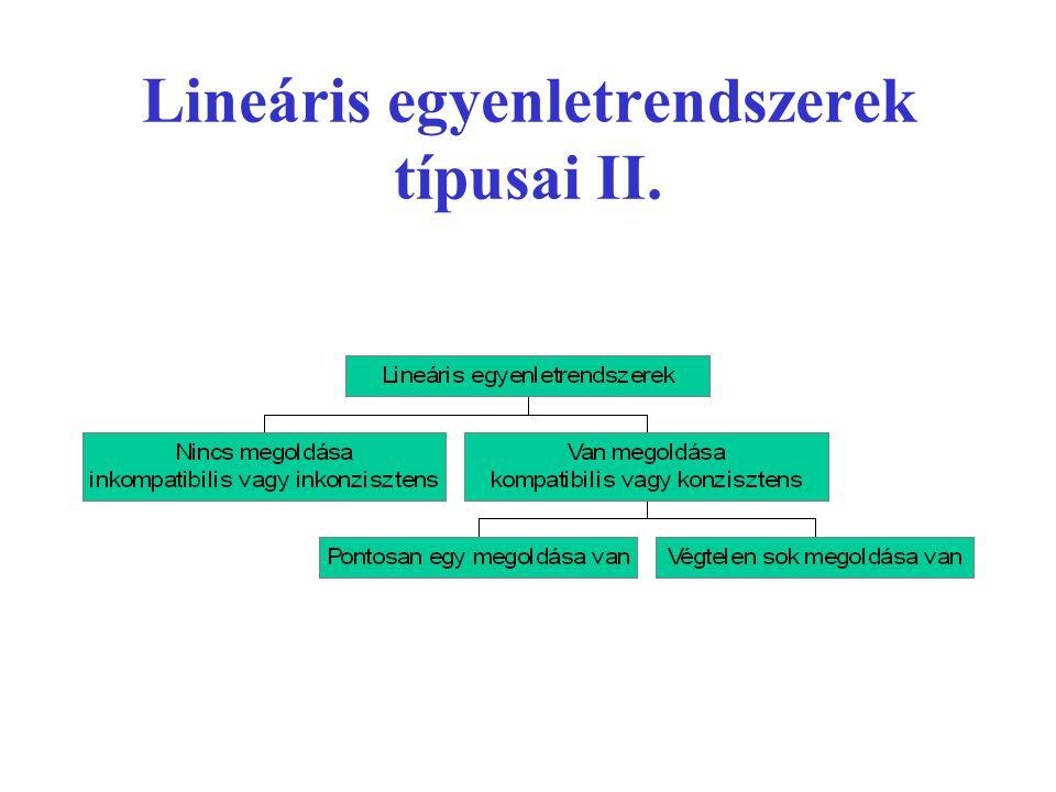 Lineáris egyenletrendszerek megoldása •A lineáris egyenletrendszer megoldása az olyan x 1, x 2, ……x n, számok meghatározását jelentik, amelyek az összes egyenletet kielégítik.
