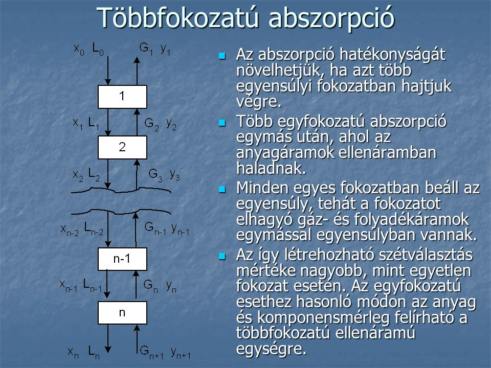 Adszorpció (kutatás)  A neh é zf é mek mobilit á sa  t á panyaggazd á lkod á s  k ö rnyezetv é delem  A neh é zf é mek oldhat ó s á ga, ionform á i f ü ggnek a pH-t ó l  A talaj, mint nagy fel ü letű (v á ltoz ó fel ü let t ö lt é ssel rendelkező) adszorbens jelentősen befoly á solja az oldhat ó s á got  Modell: Langmuir izoterma (hidrogén – Pt)