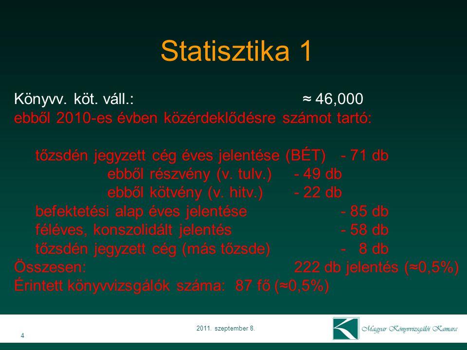 Statisztika 1 Könyvv. köt. váll.: ≈ 46,000 ebből 2010-es évben közérdeklődésre számot tartó: tőzsdén jegyzett cég éves jelentése (BÉT) - 71 db ebből r