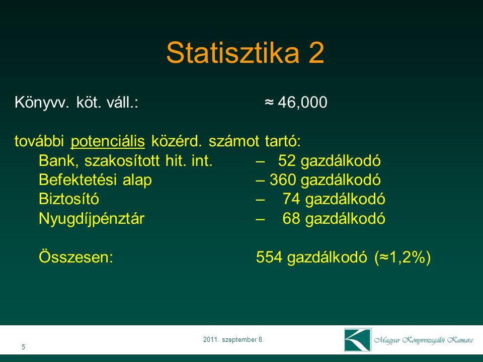 Statisztika 2 Könyvv. köt. váll.: ≈ 46,000 további potenciális közérd. számot tartó: Bank, szakosított hit. int.– 52 gazdálkodó Befektetési alap– 360