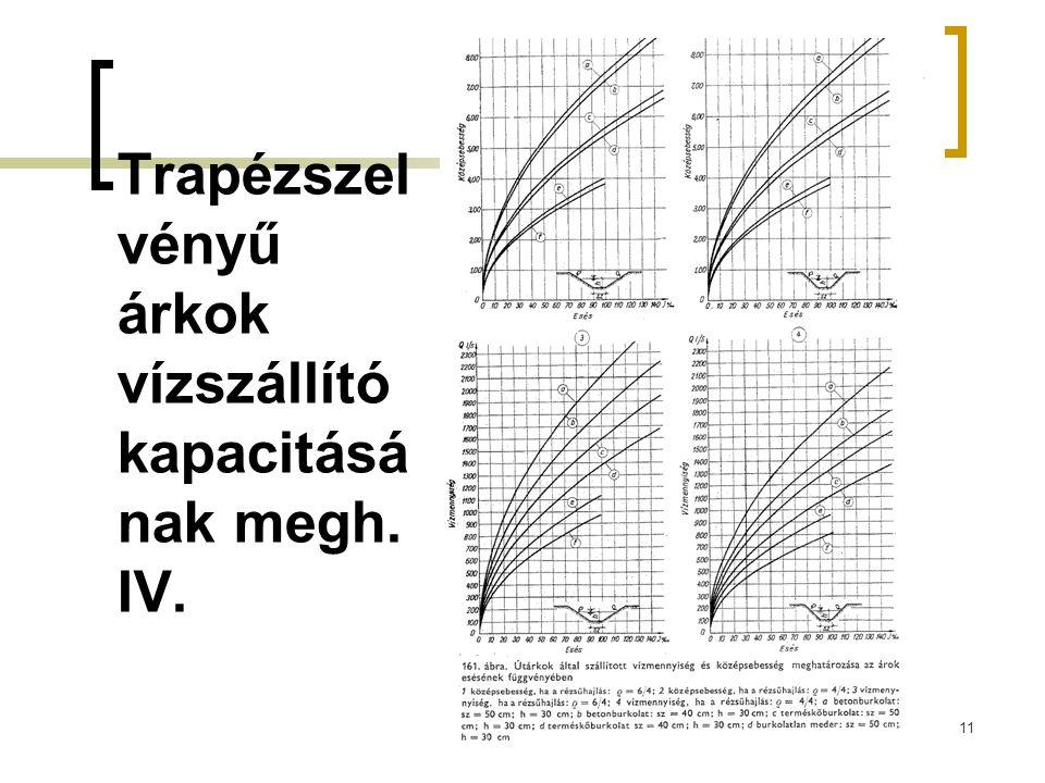 Trapézszel vényű árkok vízszállító kapacitásá nak megh. IV. 11
