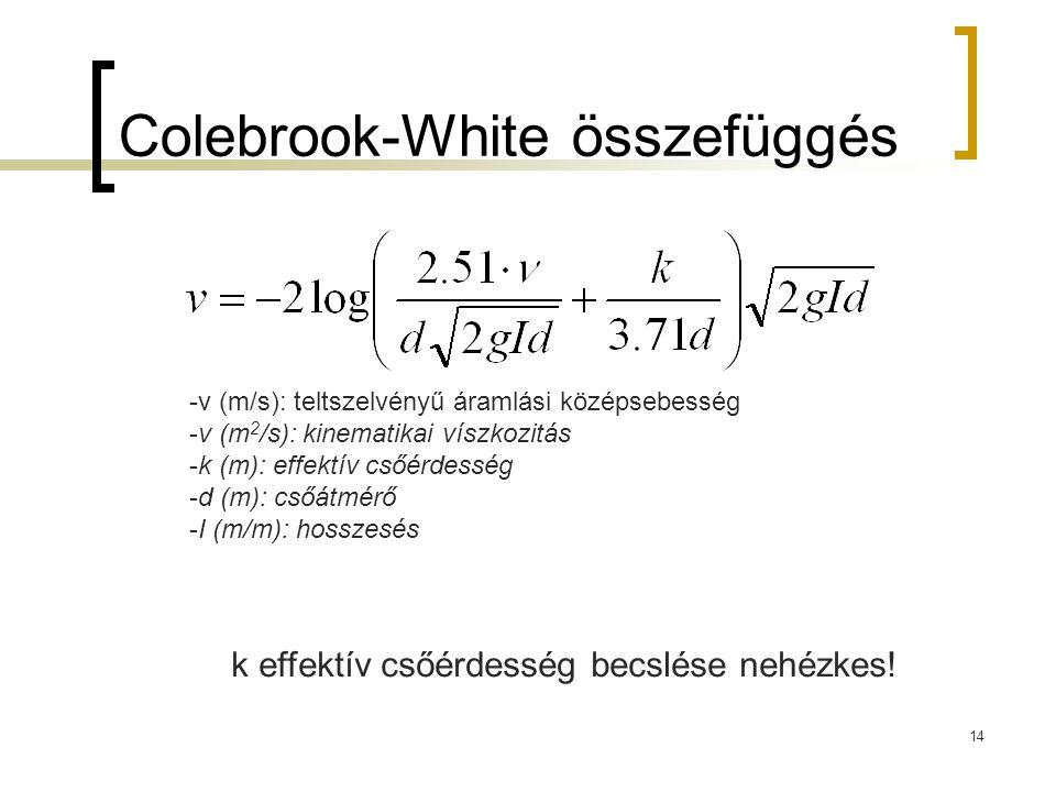 Colebrook-White összefüggés 14 -v (m/s): teltszelvényű áramlási középsebesség -ν (m 2 /s): kinematikai víszkozitás -k (m): effektív csőérdesség -d (m)