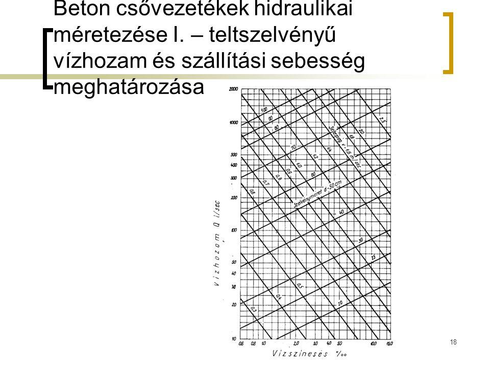 Beton csővezetékek hidraulikai méretezése I. – teltszelvényű vízhozam és szállítási sebesség meghatározása 18