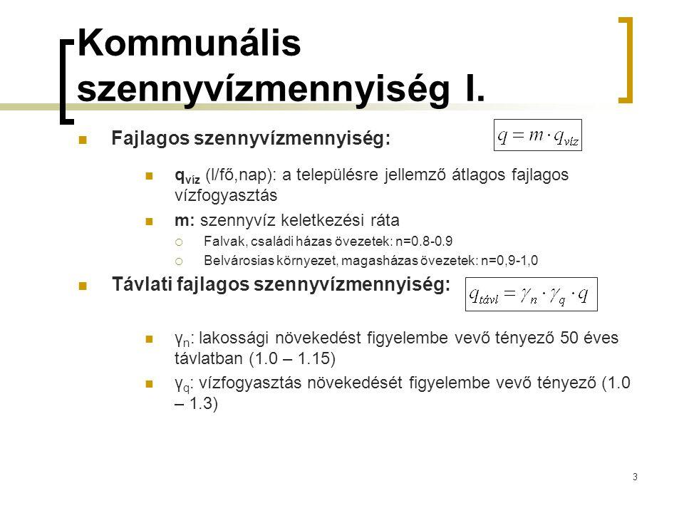 Kommunális szennyvízmennyiség I.  Fajlagos szennyvízmennyiség:  q víz (l/fő,nap): a településre jellemző átlagos fajlagos vízfogyasztás  m: szennyv