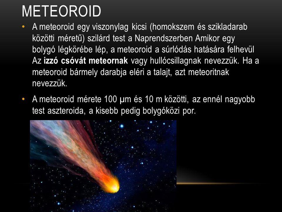 METEOROID • A meteoroid egy viszonylag kicsi (homokszem és szikladarab közötti méretű) szilárd test a Naprendszerben Amikor egy bolygó légkörébe lép, a meteoroid a súrlódás hatására felhevül Az izzó csóvát meteornak vagy hullócsillagnak nevezzük.