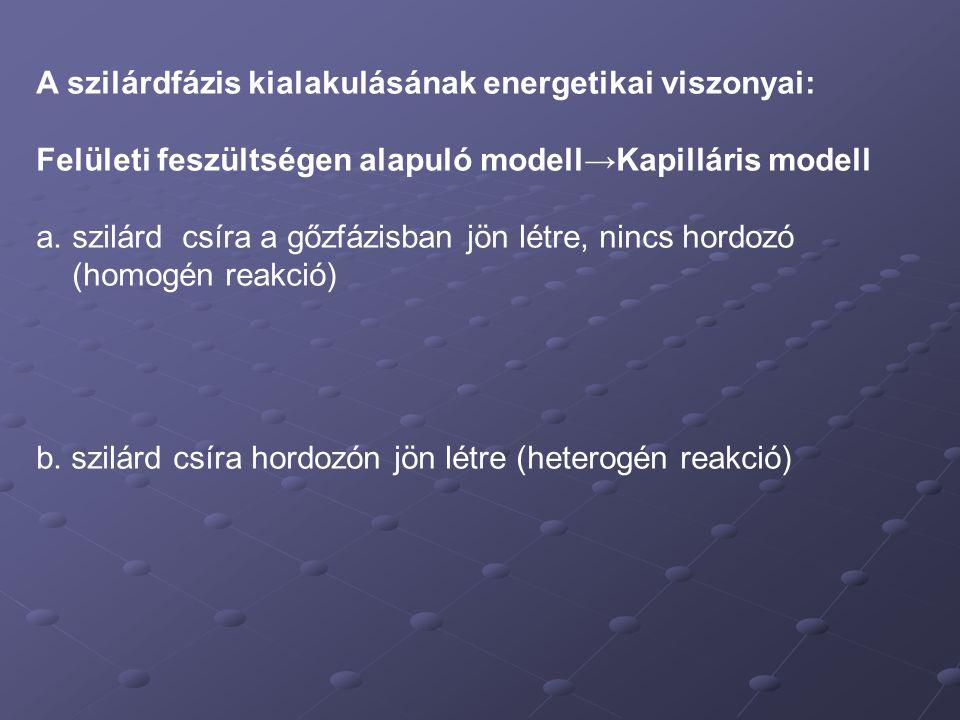 A szilárdfázis kialakulásának energetikai viszonyai: Felületi feszültségen alapuló modell→Kapilláris modell a.szilárd csíra a gőzfázisban jön létre, n