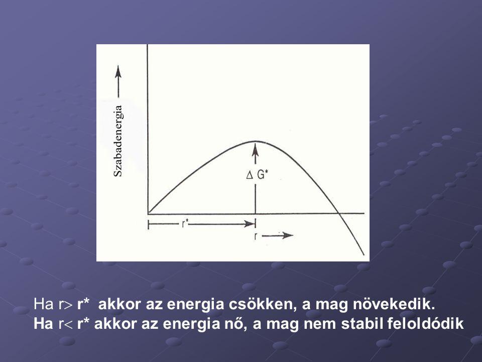 Ha r  r* akkor az energia csökken, a mag növekedik. Ha r  r* akkor az energia nő, a mag nem stabil feloldódik