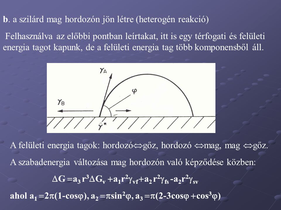 b. a szilárd mag hordozón jön létre (heterogén reakció) Felhasználva az előbbi pontban leírtakat, itt is egy térfogati és felületi energia tagot kapun