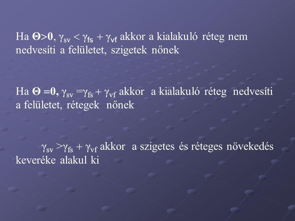 Ha Θ  0, γ sv  γ fs  γ vf akkor a kialakuló réteg nem nedvesíti a felületet, szigetek nőnek Ha Θ  0, γ sv =γ fs  γ vf akkor a kialakuló réteg ned