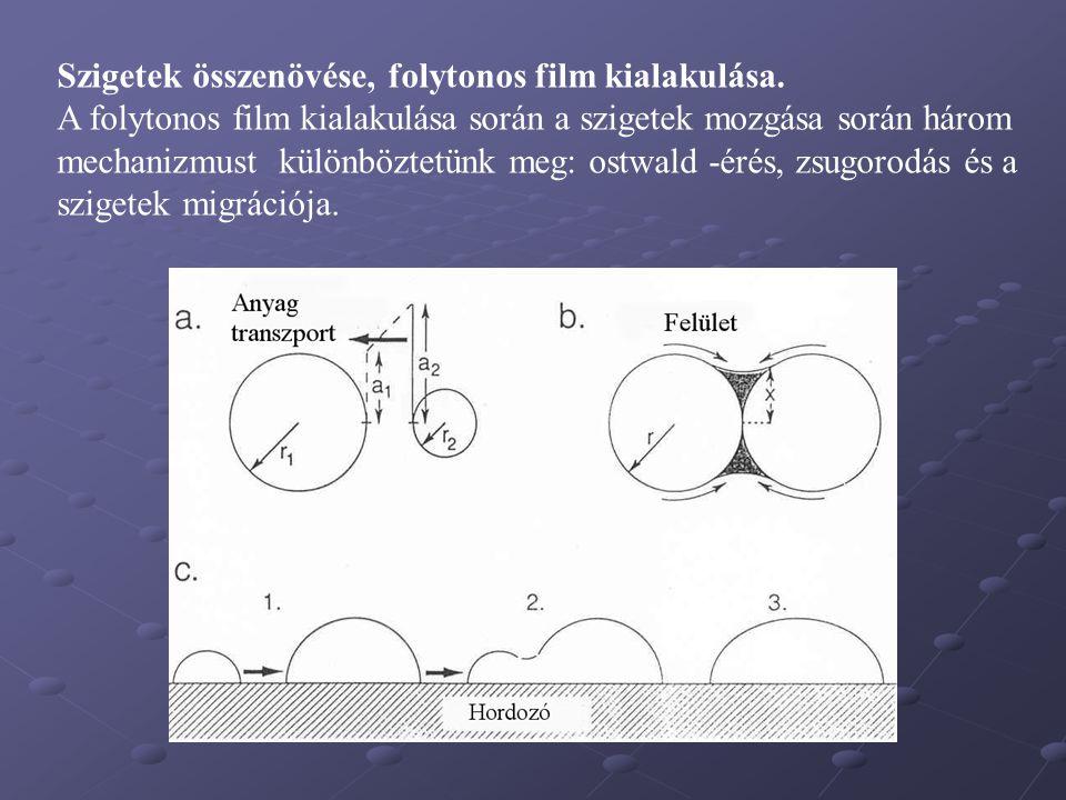 Szigetek összenövése, folytonos film kialakulása. A folytonos film kialakulása során a szigetek mozgása során három mechanizmust különböztetünk meg: o