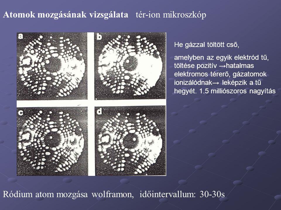 Atomok mozgásának vizsgálata tér-ion mikroszkóp Ródium atom mozgása wolframon, időintervallum: 30-30s He gázzal töltött cső, amelyben az egyik elektró