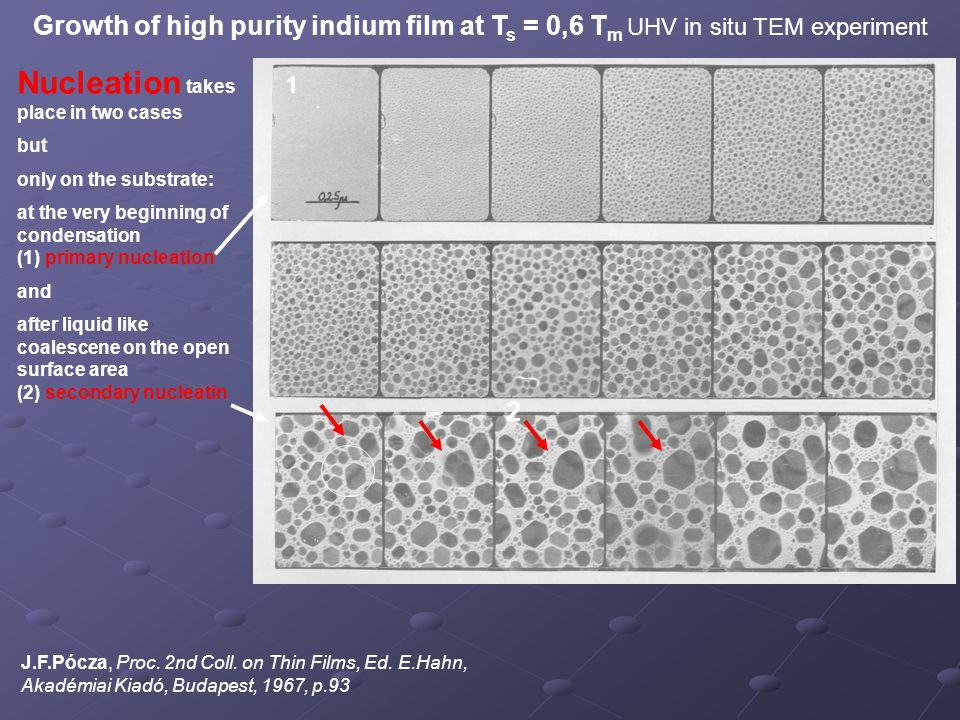 Growth of high purity indium film at T s = 0,6 T m UHV in situ TEM experiment Nucleation takes place in two cases but only on the substrate: at the ve