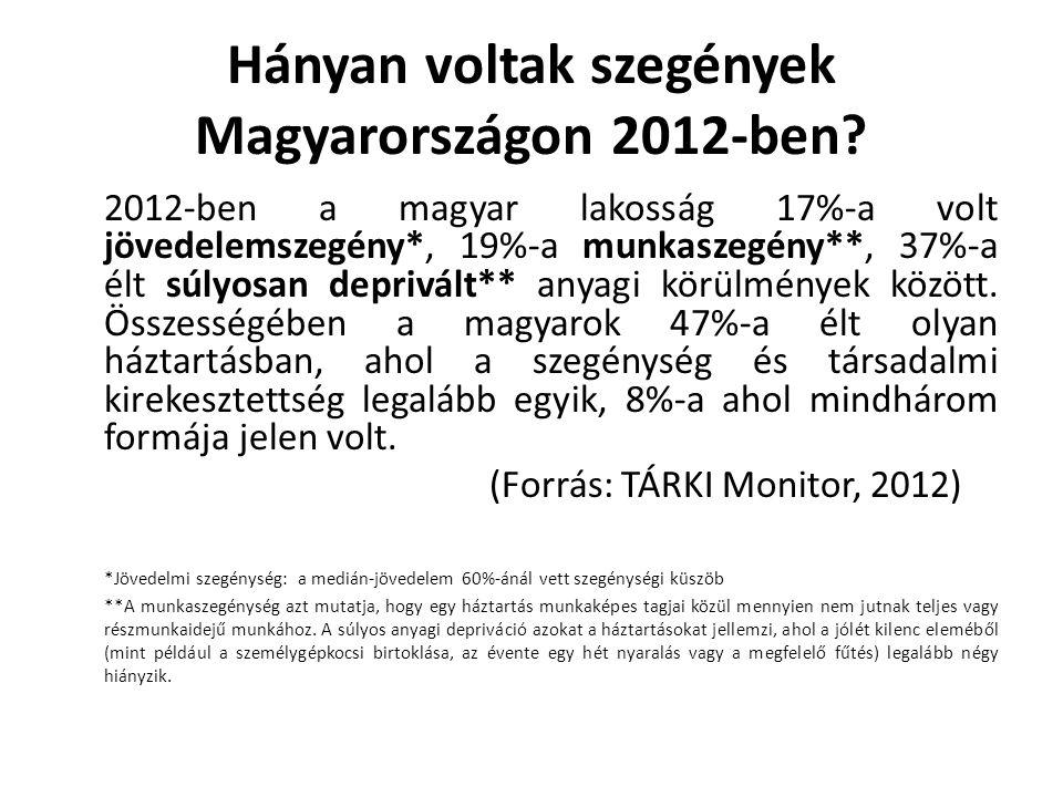 Hányan voltak szegények Magyarországon 2012-ben.