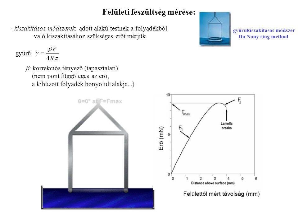 - kiszakításos módszerek: adott alakú testnek a folyadékból való kiszakításához szükséges erőt mérjük gyűrű:  : korrekciós tényező (tapasztalati) (ne