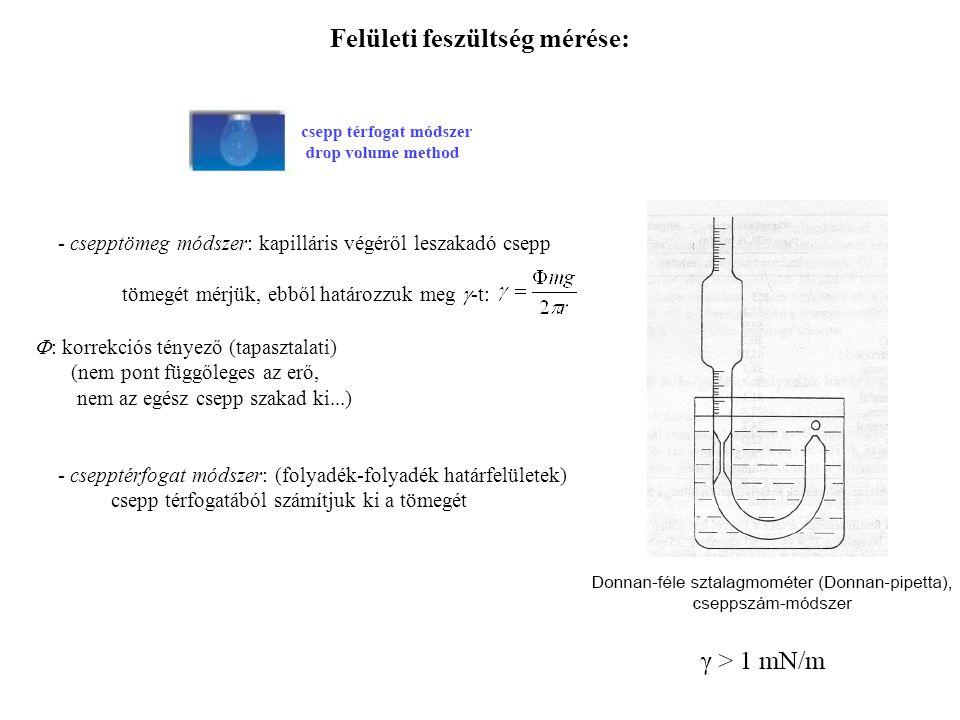- csepptömeg módszer: kapilláris végéről leszakadó csepp tömegét mérjük, ebből határozzuk meg  -t:  : korrekciós tényező (tapasztalati) (nem pont fü