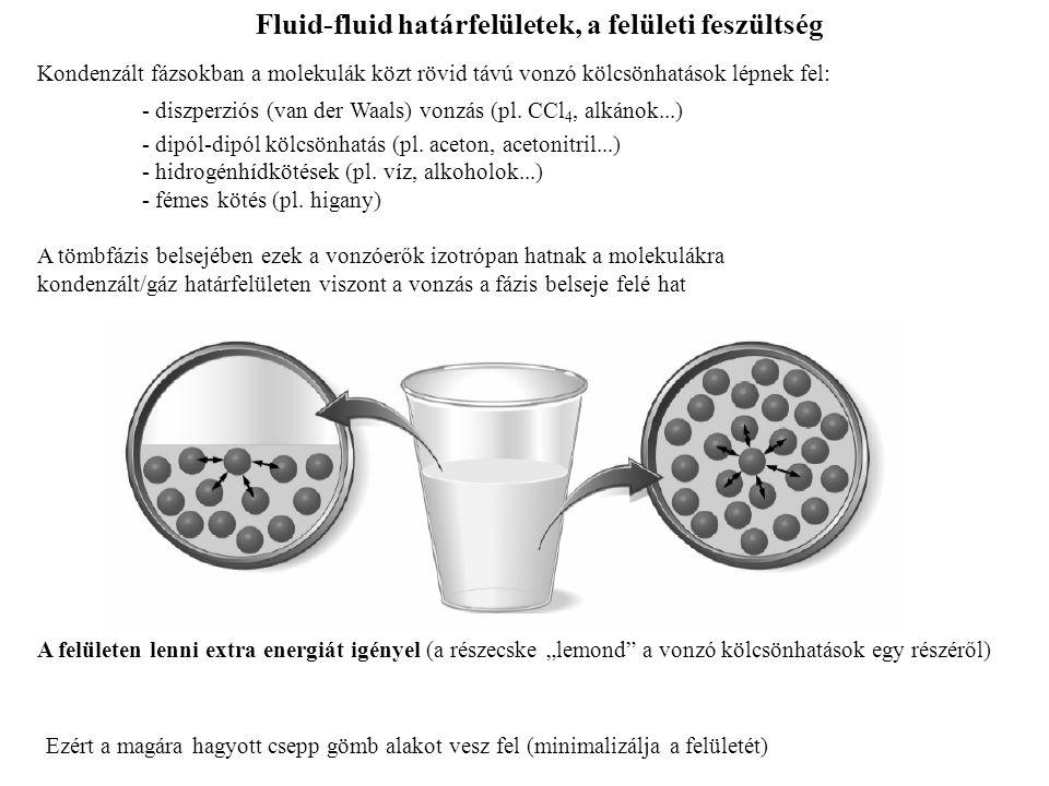 Fluid-fluid határfelületek, a felületi feszültség Kondenzált fázsokban a molekulák közt rövid távú vonzó kölcsönhatások lépnek fel: - diszperziós (van