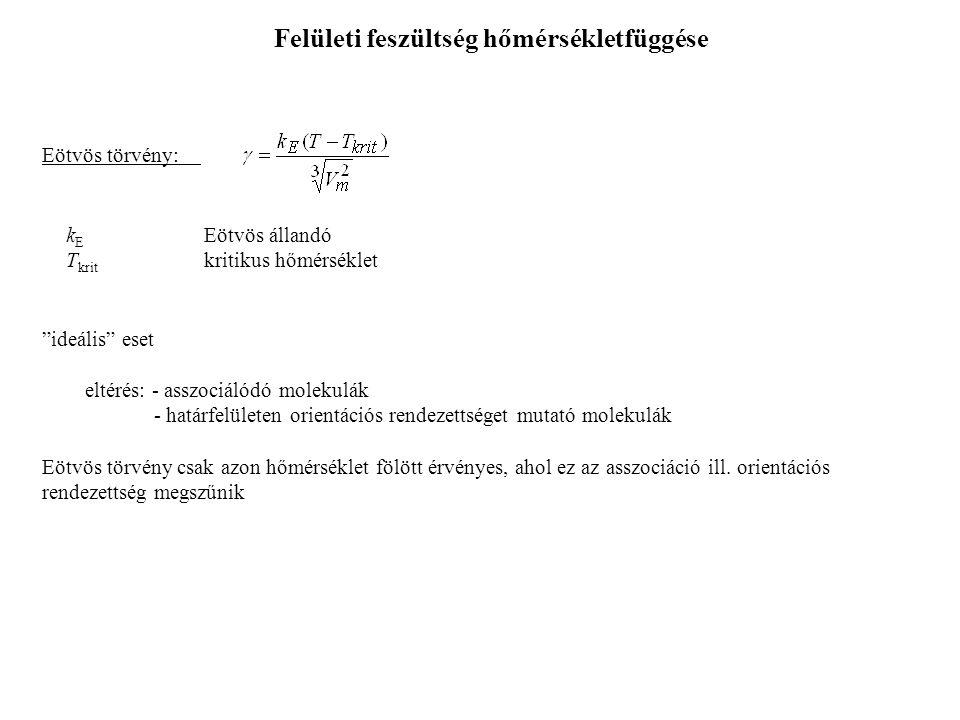 """Felületi feszültség hőmérsékletfüggése Eötvös törvény: k E Eötvös állandó T krit kritikus hőmérséklet """"ideális"""" eset eltérés: - asszociálódó molekulák"""