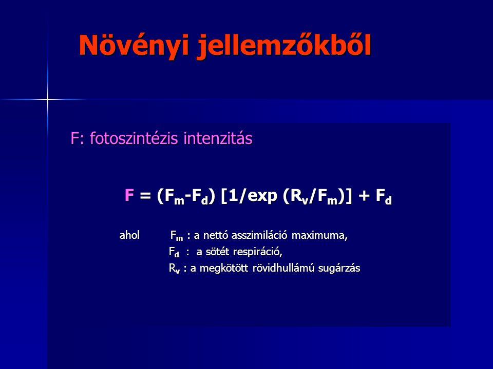Növényi jellemzőkből F: fotoszintézis intenzitás F = (F m -F d ) [1/exp (R v /F m )] + F d ahol F m : a nettó asszimiláció maximuma, F d : a sötét res