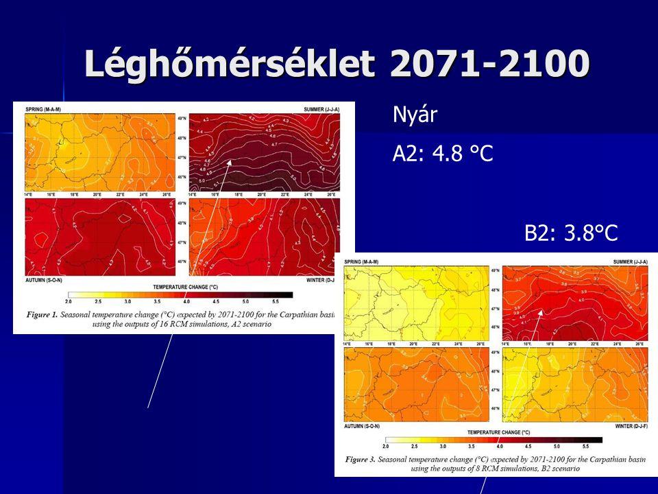 Léghőmérséklet 2071-2100 Nyár A2: 4.8 °C B2: 3.8°C