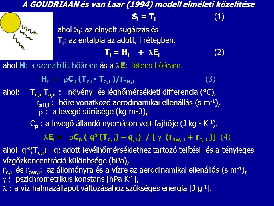 A GOUDRIAAN és van Laar (1994) modell elméleti közelítése A GOUDRIAAN és van Laar (1994) modell elméleti közelítése S i = T i (1) ahol S i : az elnyelt sugárzás és T i : az entalpia az adott, i rétegben.