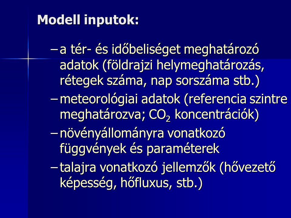 Modell inputok: –a tér- és időbeliséget meghatározó adatok (földrajzi helymeghatározás, rétegek száma, nap sorszáma stb.) –meteorológiai adatok (referencia szintre meghatározva; CO 2 koncentrációk) –növényállományra vonatkozó függvények és paraméterek –talajra vonatkozó jellemzők (hővezető képesség, hőfluxus, stb.)