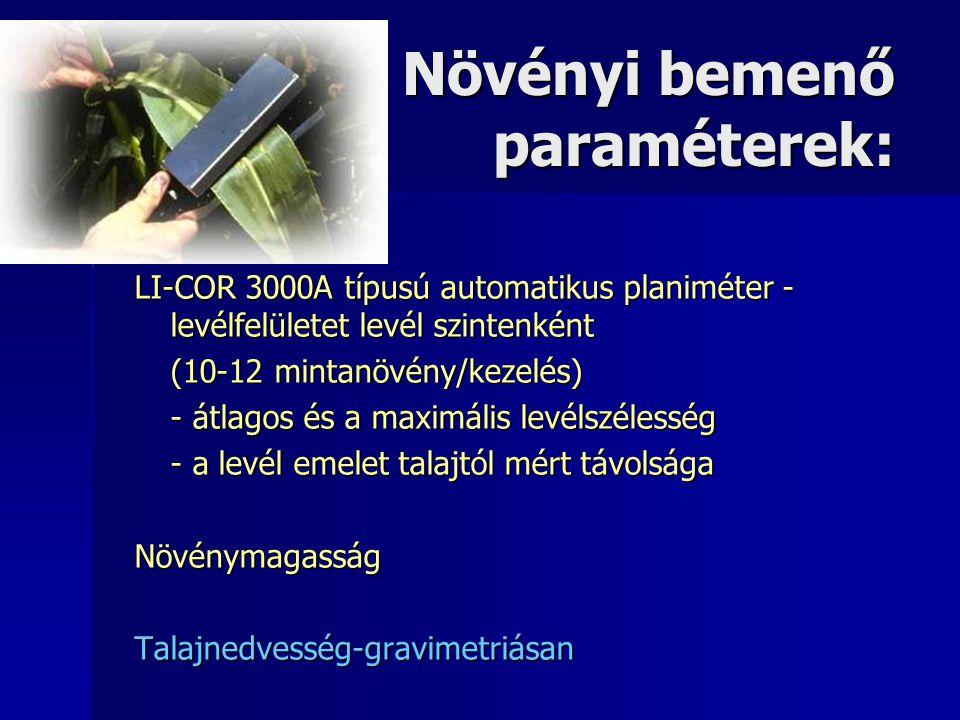 Növényi bemenő paraméterek: LI-COR 3000A típusú automatikus planiméter - levélfelületet levél szintenként (10-12 mintanövény/kezelés) (10-12 mintanövény/kezelés) - átlagos és a maximális levélszélesség - a levél emelet talajtól mért távolsága Növénymagasság Talajnedvesség-gravimetriásan