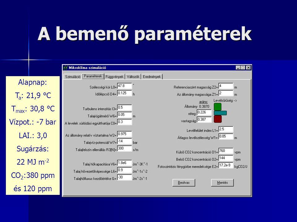 A bemenő paraméterek Alapnap: T a : 21,9 °C T max : 30,8 °C Vízpot.: -7 bar LAI.: 3,0 Sugárzás: 22 MJ m -2 CO 2 :380 ppm és 120 ppm