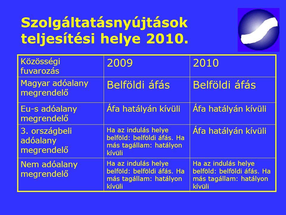 Szolgáltatásnyújtások teljesítési helye 2010. Közösségi fuvarozás 20092010 Magyar adóalany megrendelő Belföldi áfás Eu-s adóalany megrendelő Áfa hatál