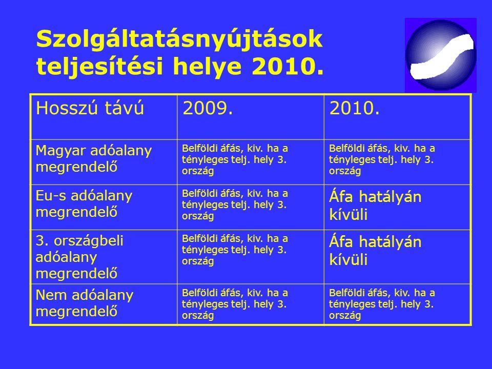 Szolgáltatásnyújtások teljesítési helye 2010. Hosszú távú2009.2010. Magyar adóalany megrendelő Belföldi áfás, kiv. ha a tényleges telj. hely 3. ország