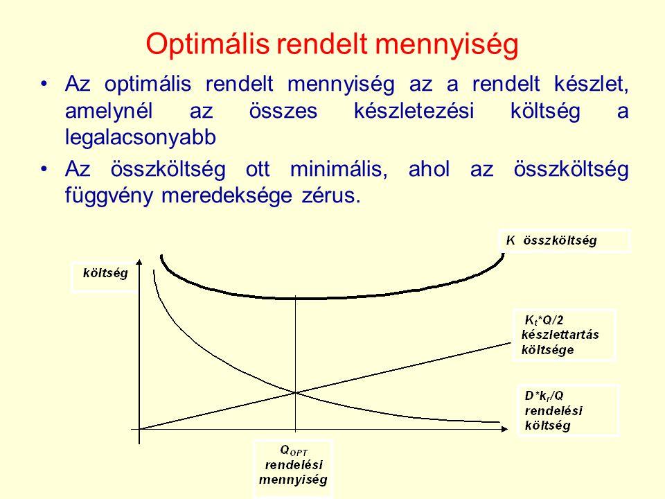 Optimális rendelt mennyiség •Az optimális rendelt mennyiség az a rendelt készlet, amelynél az összes készletezési költség a legalacsonyabb •Az összköltség ott minimális, ahol az összköltség függvény meredeksége zérus.