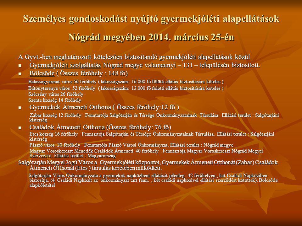 Személyes gondoskodást nyújtó gyermekjóléti alapellátások Nógrád megyében 2014.