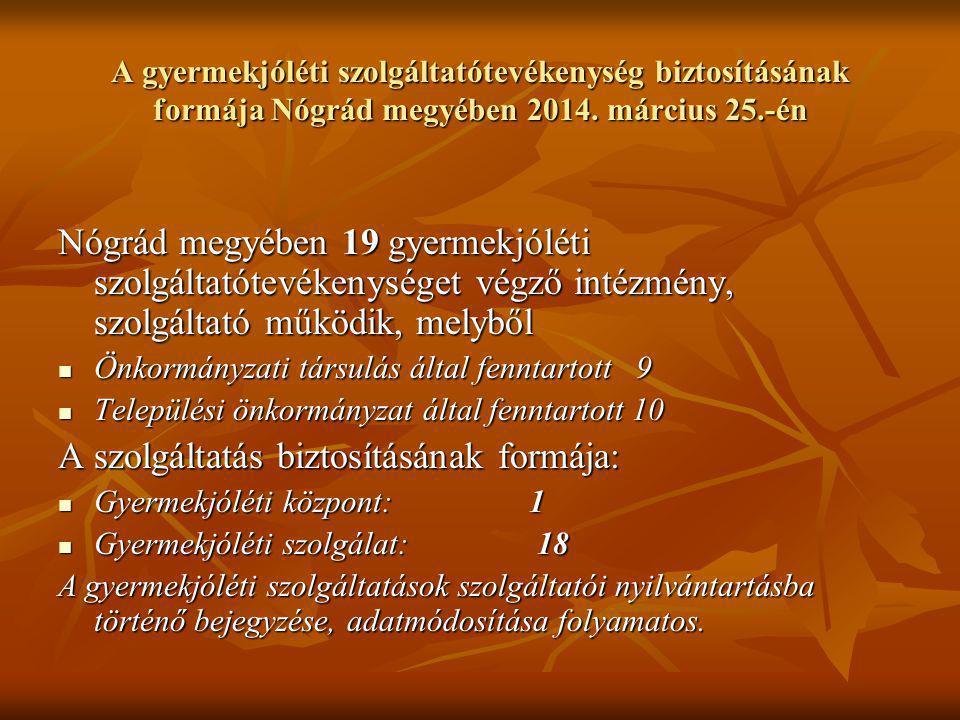 A gyermekjóléti szolgáltatótevékenység biztosításának formája Nógrád megyében 2014.
