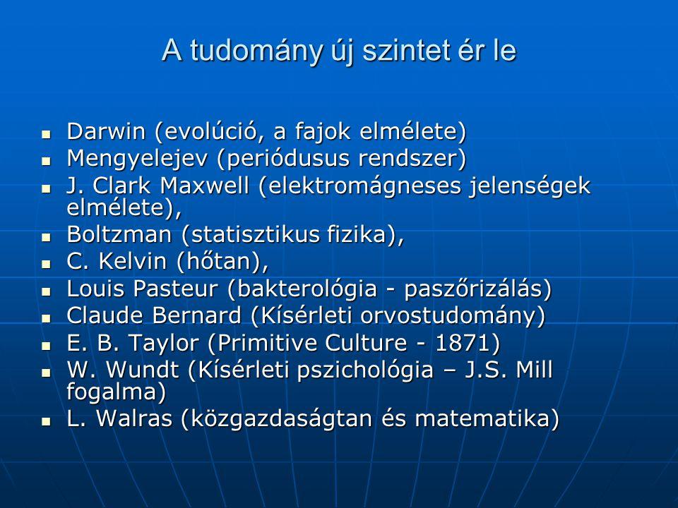 A tudomány új szintet ér le  Darwin (evolúció, a fajok elmélete)  Mengyelejev (periódusus rendszer)  J. Clark Maxwell (elektromágneses jelenségek e