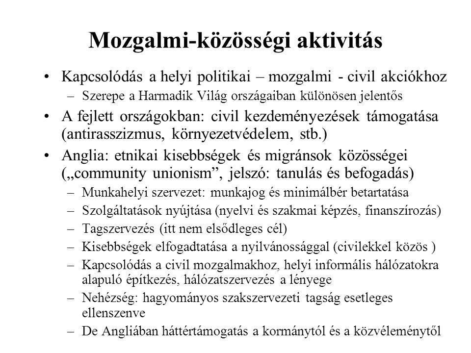 Mozgalmi-közösségi aktivitás •Kapcsolódás a helyi politikai – mozgalmi - civil akciókhoz –Szerepe a Harmadik Világ országaiban különösen jelentős •A f