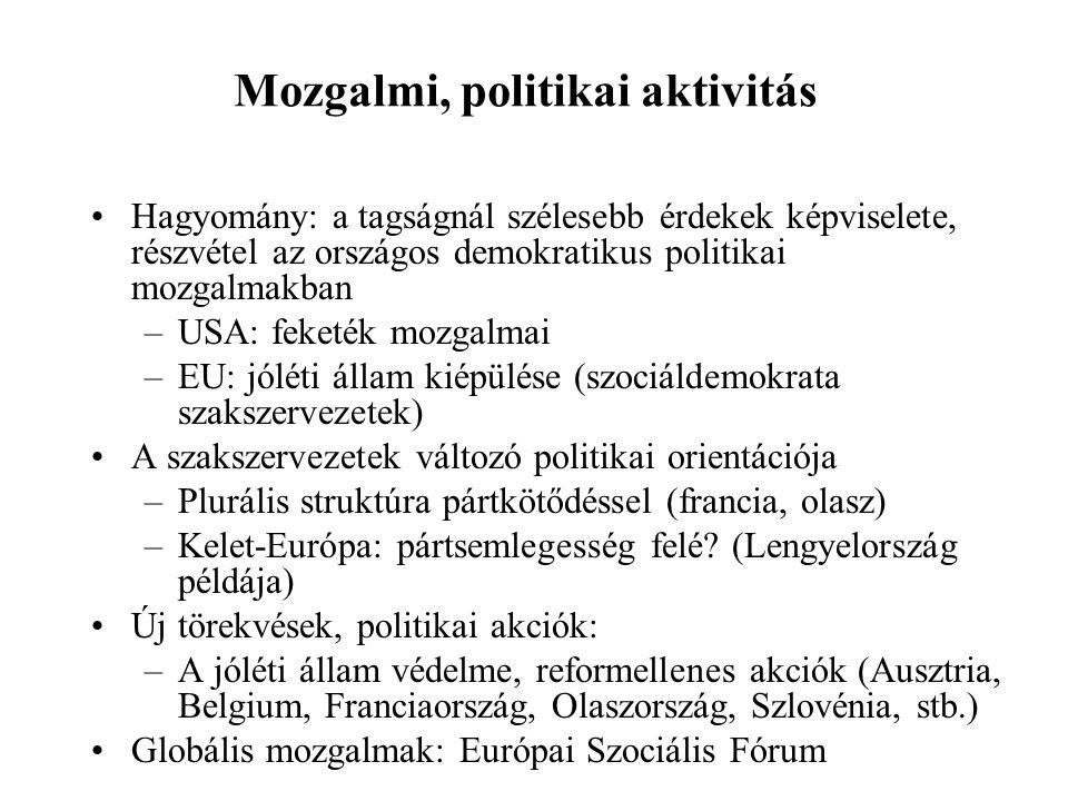 Mozgalmi, politikai aktivitás •Hagyomány: a tagságnál szélesebb érdekek képviselete, részvétel az országos demokratikus politikai mozgalmakban –USA: f