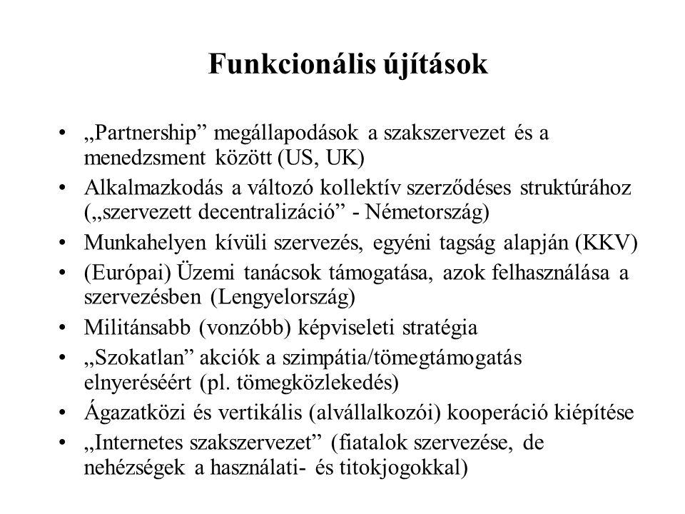 """Funkcionális újítások •""""Partnership"""" megállapodások a szakszervezet és a menedzsment között (US, UK) •Alkalmazkodás a változó kollektív szerződéses st"""