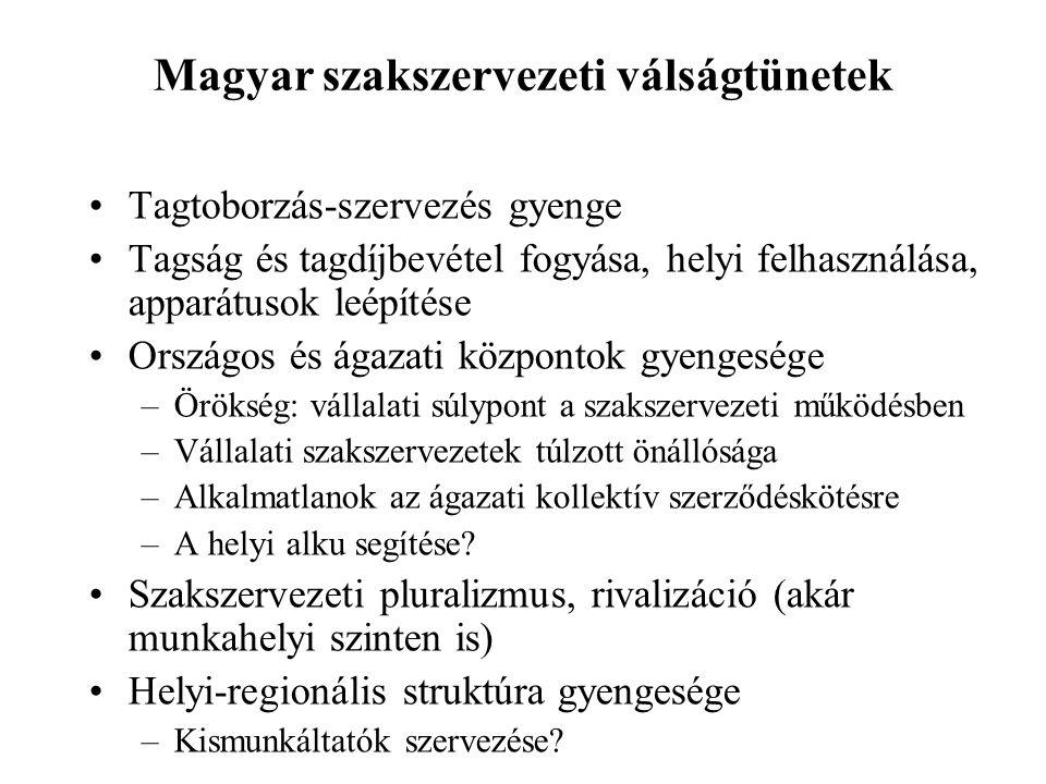 Magyar szakszervezeti válságtünetek •Tagtoborzás-szervezés gyenge •Tagság és tagdíjbevétel fogyása, helyi felhasználása, apparátusok leépítése •Ország