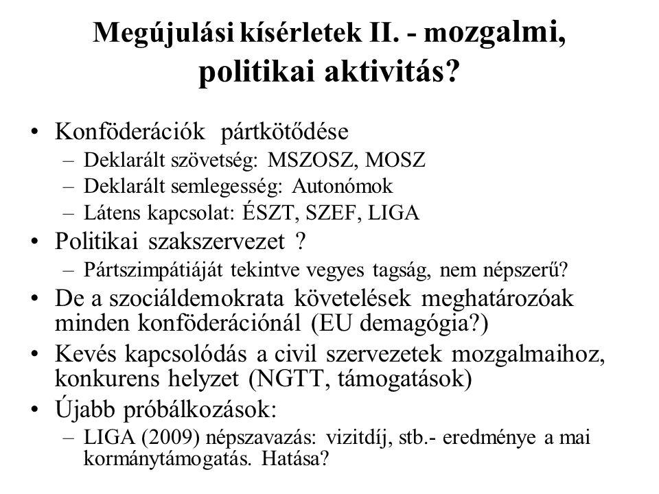 Megújulási kísérletek II. - m ozgalmi, politikai aktivitás? •Konföderációk pártkötődése –Deklarált szövetség: MSZOSZ, MOSZ –Deklarált semlegesség: Aut